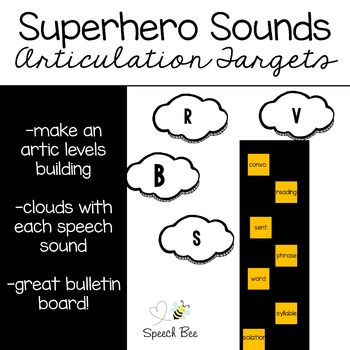 Superhero Speech Hierarchy