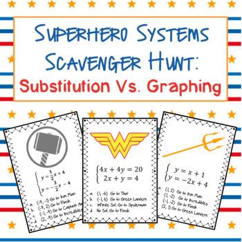 Superhero Systems Scavenger Hunt: