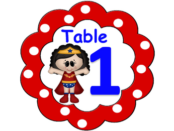 Superhero Tables Number Signs