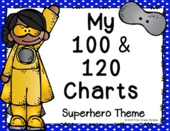 Superhero Theme -100 & 120 Charts