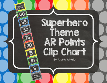 Superhero Theme Accelerated Reader Point Tracker