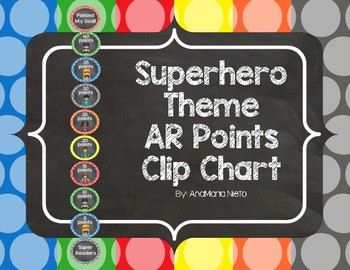 Superhero Theme Accelerated Reader Point Tracker (Round)