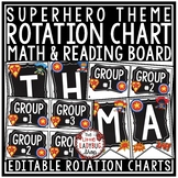 Reading & Math Workshop Rotation Board Back to School- Superhero Classroom Theme
