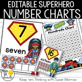 Superhero Number Posters - Superhero Classroom Decor