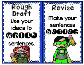 Superhero Theme Writing Process Posters & Banner