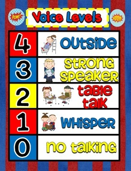 Superhero Themed Voice Level Chart