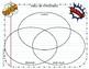 Superhero Venn Diagram