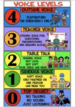 Superhero Voice Level Chart