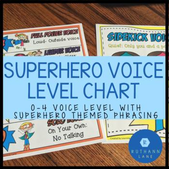 Superhero Voice Level Charts * Superhero Voice Level Posters