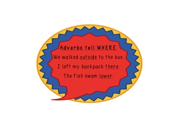 Superhero theme adverb posters