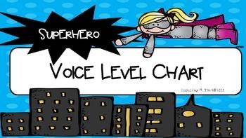 Superhero theme voice level chart