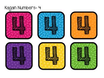 Superhero themed Kagan Numbers