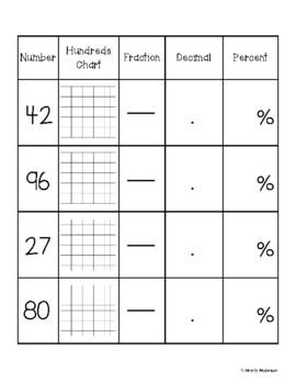 Superheroes - Blank Hundreds Chart: Fractions / Decimals / Percents