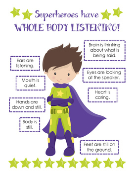 Superheroes Have Whole Body Listening Poster by Counseling Mindful ...