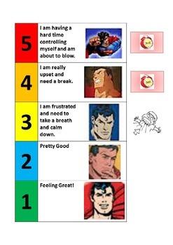 Superman - Anger Chart