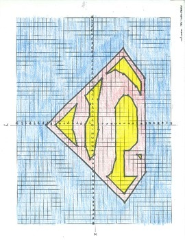 """Superman Coordinate Plane """"Pictograph"""" Drawing"""