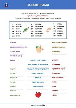 Supermarket vocabulary