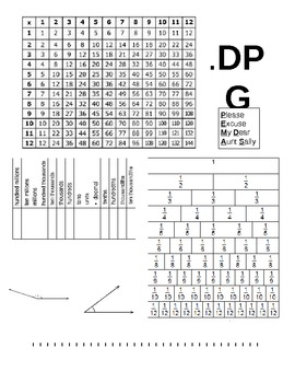 Supplemental Aid for 6th grade math STAAR exam (Texas)