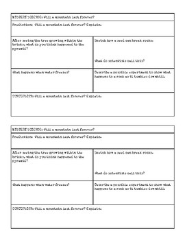 Supplemental Notes for Mystery Science: Birth of Rocks