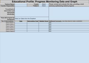 Supplemental Progress Monitoring Data and Graph - Tier 2