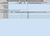Supplemental Progress Monitoring Data and Graph - Tier 2
