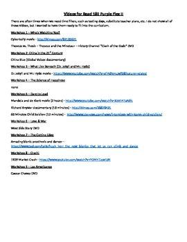 Supplemental Video List for Read 180 Flex II purple (10th grade)
