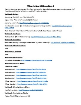 Supplemental Video List for Read 180 Stage C Green (9th grade) Curriculum