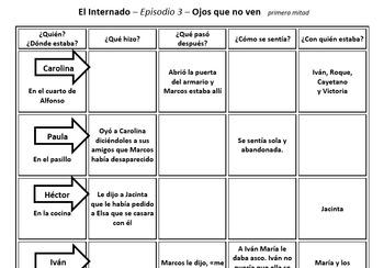 Supplementary Activities for Episode 3 of El Internado: Oj