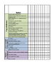 Supplementary Aids and Services Matrix