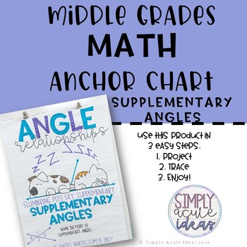 Supplementary Angles Middle Grades Math Anchor Chart