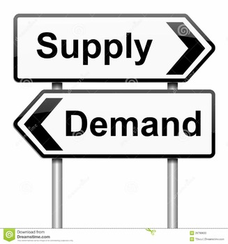Supply/Demand