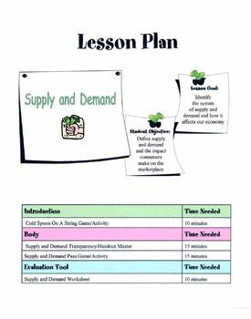 Supply & Demand Lesson