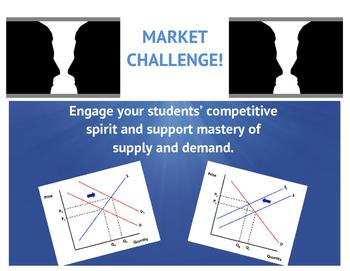 Supply and Demand Market Challenge