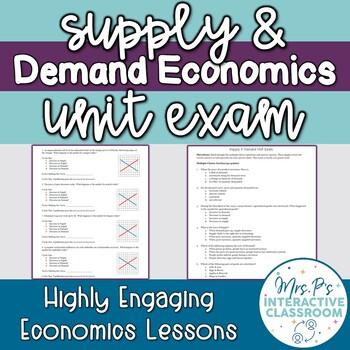 Supply & Demand Unit Exam
