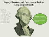 Supply, Demand, and Government Policies (Graphing Notebook)