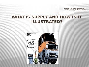 Supply & Marginal Analysis_ Economics Lesson