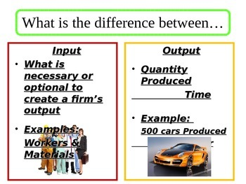 Economics: Supply PowerPoint