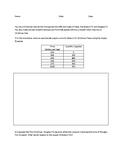 Supply Review/Worksheet