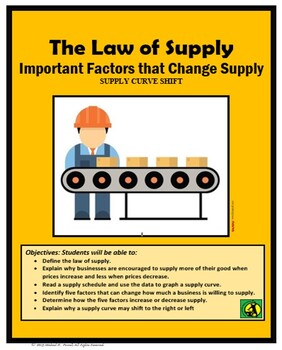Supply and Demand, THE LAW OF SUPPLY, Economics