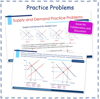 Economics Supply Demand, Price Ceilings, Floors Bundle Power Point High School
