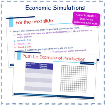 Economics - Supply and Demand, Price Ceilings + Floors Power Point High School