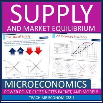 Economics - Supply and Demand, Equilibrium, Price Ceilings