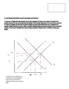 Supply and Demand Free Response Question