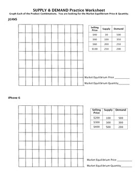 Supply and Demand Graphing Activity