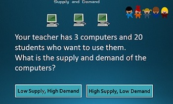 Supply and Demand Interactive PowerPoint with Realistic School Situations