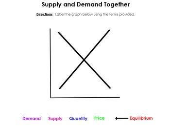 Supply and Demand Review Flipchart