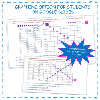 Supply and Demand Worksheets 20 Problem Sets Economics Graphing and Powerpoint