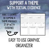 Support Theme with Evidence