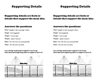 Supporting Detail Anchor Chart for interactive notebooks
