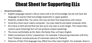 Supporting ELLs Cheat Sheet